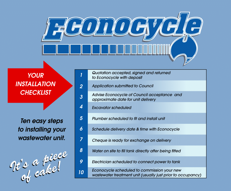 Econocycle